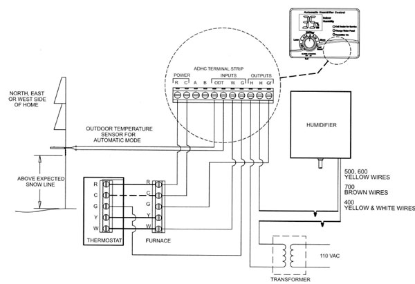I have a model 550 humidifier and am upgrading from the old ... Healthy Climate For Humidistat Wiring Diagram on