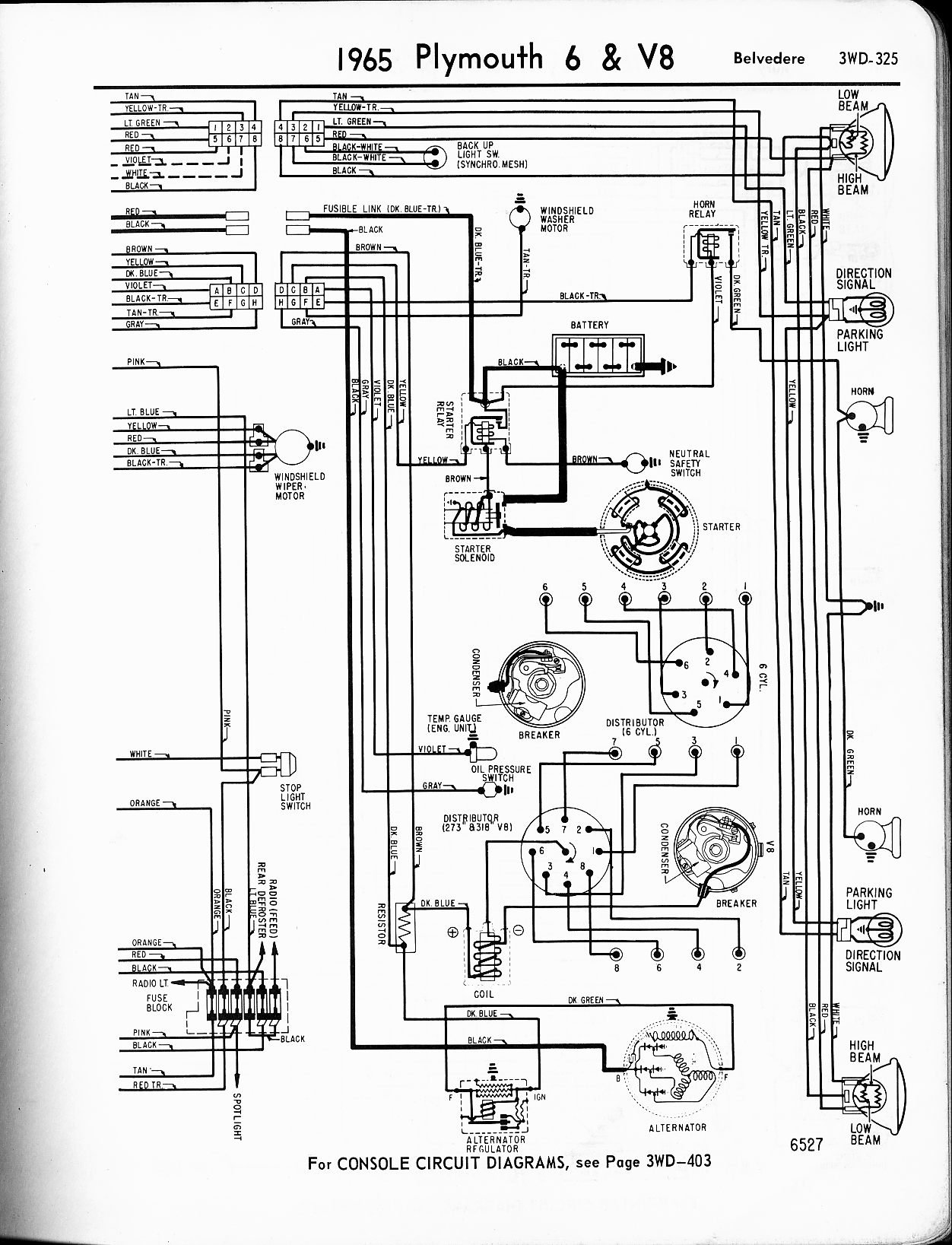 What is the wireing schematic,for the wiper switch and ...