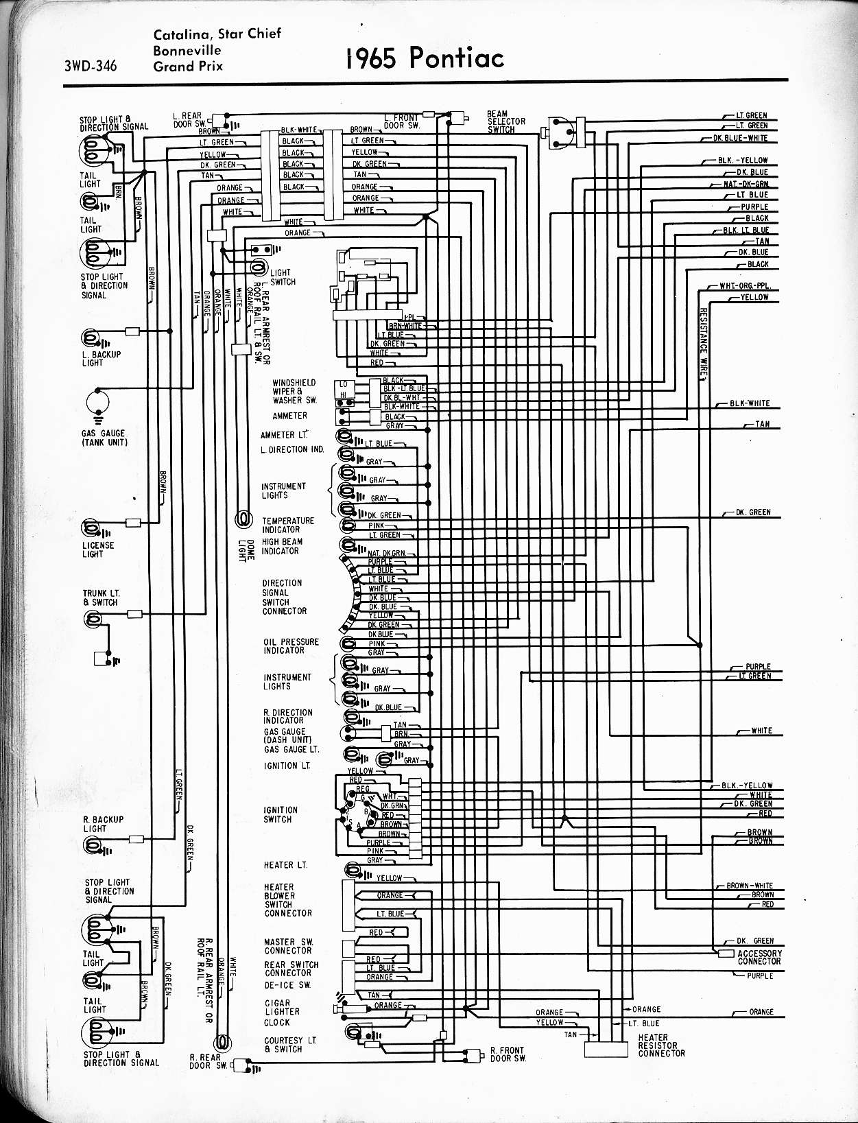 1966 Gto Wiring Diagram Wiring Diagrams – Kenworth T600 Ac Wiring Diagram