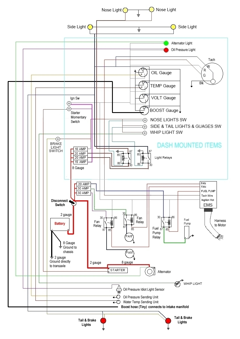 Here's a general diagram on how the wiring of a sandrail could be setup.