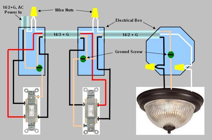 Colorful Wiring A 3 Way Light Switch Multiple Lights Vignette ...