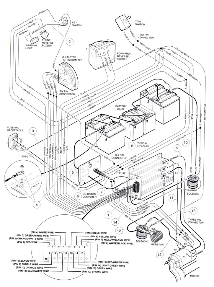 i have a 2003 club car ds or 48v golf cart. the cart was ... club car motor wiring diagram