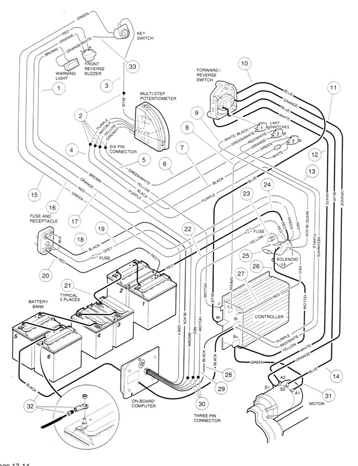 cc48v 2001 club car wiring diagram club car ds schematic \u2022 free wiring Golf Cart Schematics or Diagrams at readyjetset.co