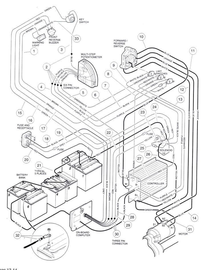 cc48v 2001 club car wiring diagram club car ds schematic \u2022 free wiring Club Car Golf Cart Wiring Diagram 36 Volts at bakdesigns.co