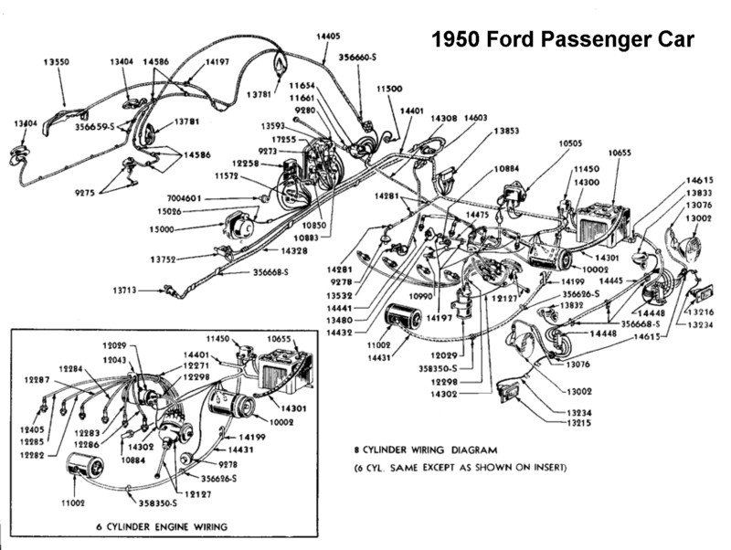 I need to download a wiring diagram for a 1950 Ford car.