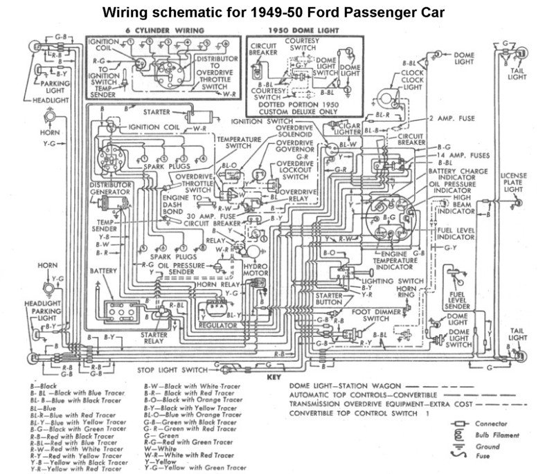 I Need To Download A Wiring Diagram For A 1950 Ford Car