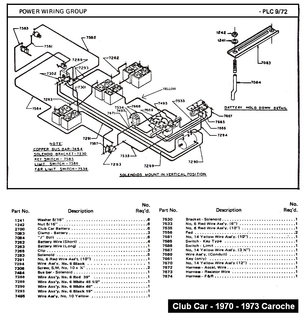 Club Car Golf Cart Battery Charging Wiring Diagram Yamaha 36 Volt I Have A 1970 Caroch When Got It All The Batteries Were Rh Justanswer Com 48