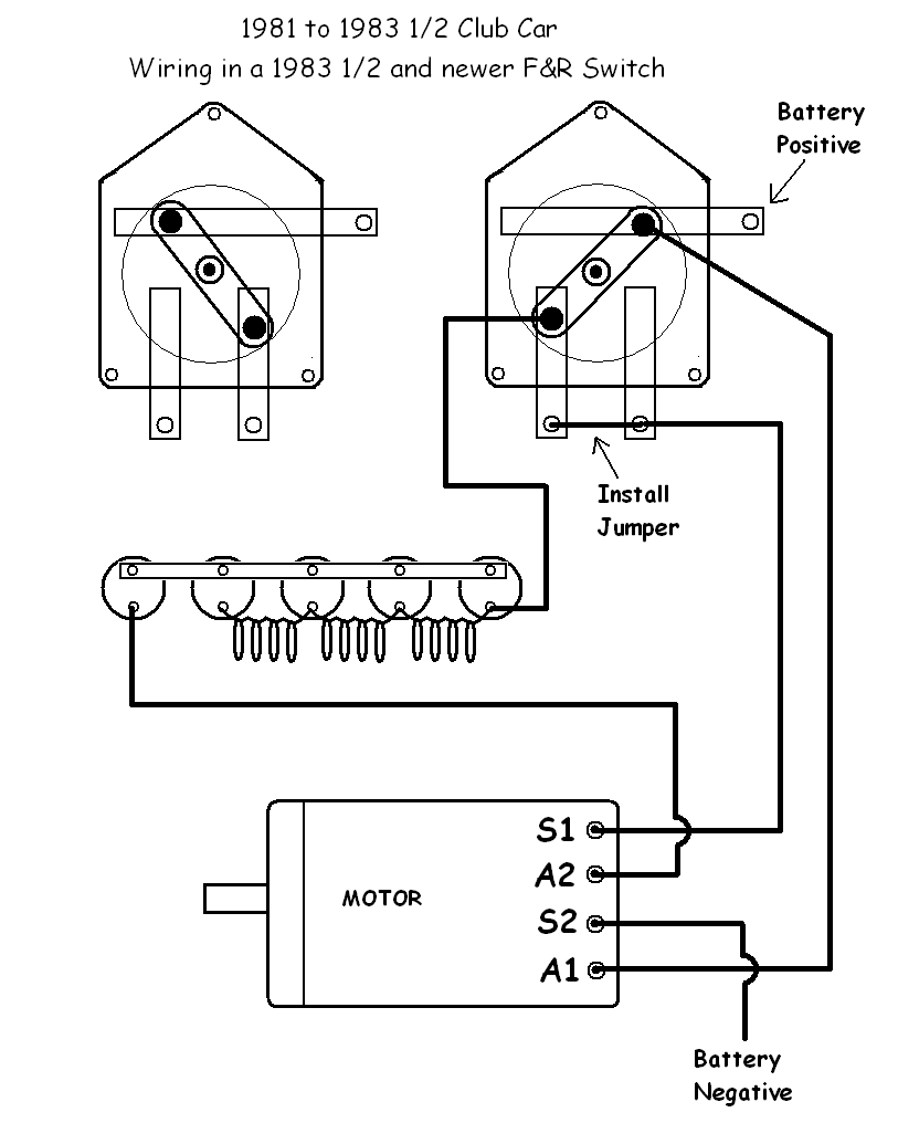 club car motor wiring diagram i have 94 club car 36 volts goes forward but clicks in ...