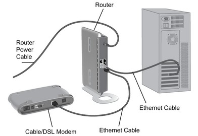 This Is My 1st Wireless Router With Wifi But Lm Not To