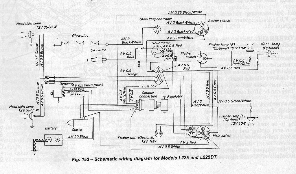 b7000 kubota tractor wiring diagram schematic symbols diagram kubota lawn tractor wiring diagram s15postimageorg78mfd0rwbl b7000 kubota tractor wiring diagram at johnprice co