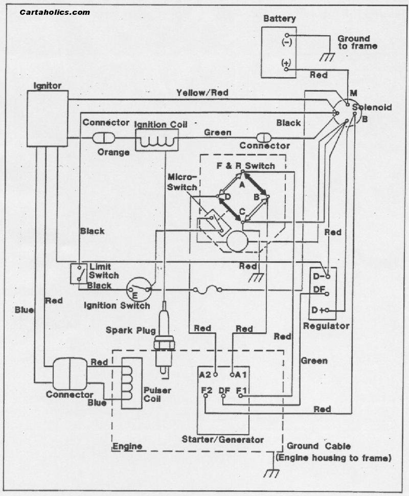 DIAGRAM] 1995 Ezgo Wiring Diagram FULL Version HD Quality Wiring Diagram -  ALAINA-PINTO.PACHUKA.ITDiagram Database - pachuka.it