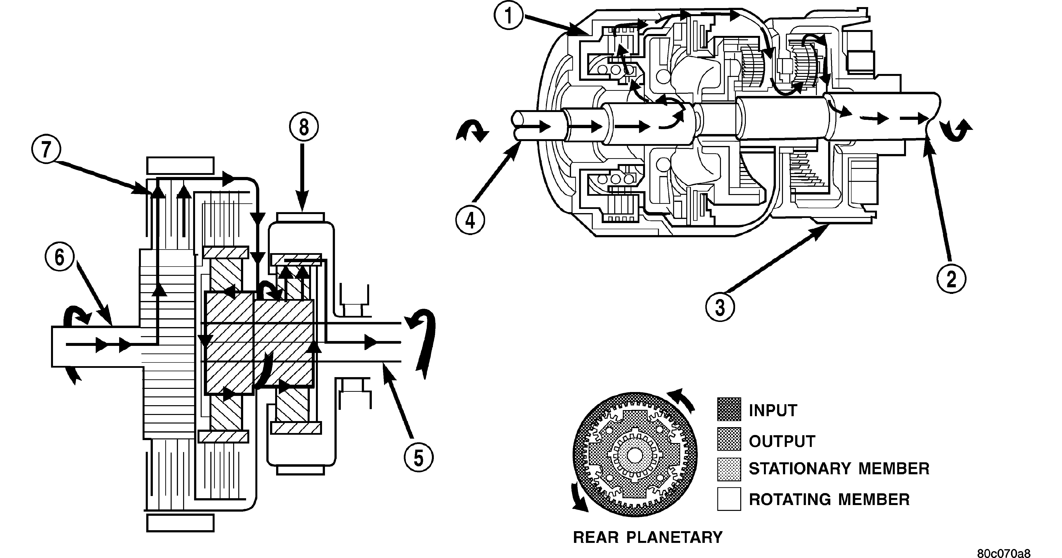 2006 Dodge Ram 3500 59 Diesel 48re Trans Momentarily Drops Out Of 2005 Transmission Wiring Diagram Reverse Powerflow