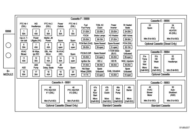 287022 where is the fuse box located in 2009 jeep grand cherokee? our 2003 jeep grand cherokee fuse box diagram at mifinder.co