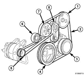 97 Jeep Cherokee Serpentine Belt Routing Nemetasaufgegabeltinfo. Hi I Have A 2006 Jeep Mander And Just Replaced The Power Rh Justanswer. Jeep. 1996 Jeep Cherokee Belt Diagram At Scoala.co
