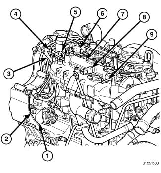 Chrysler 300c Fuse Box Diagram