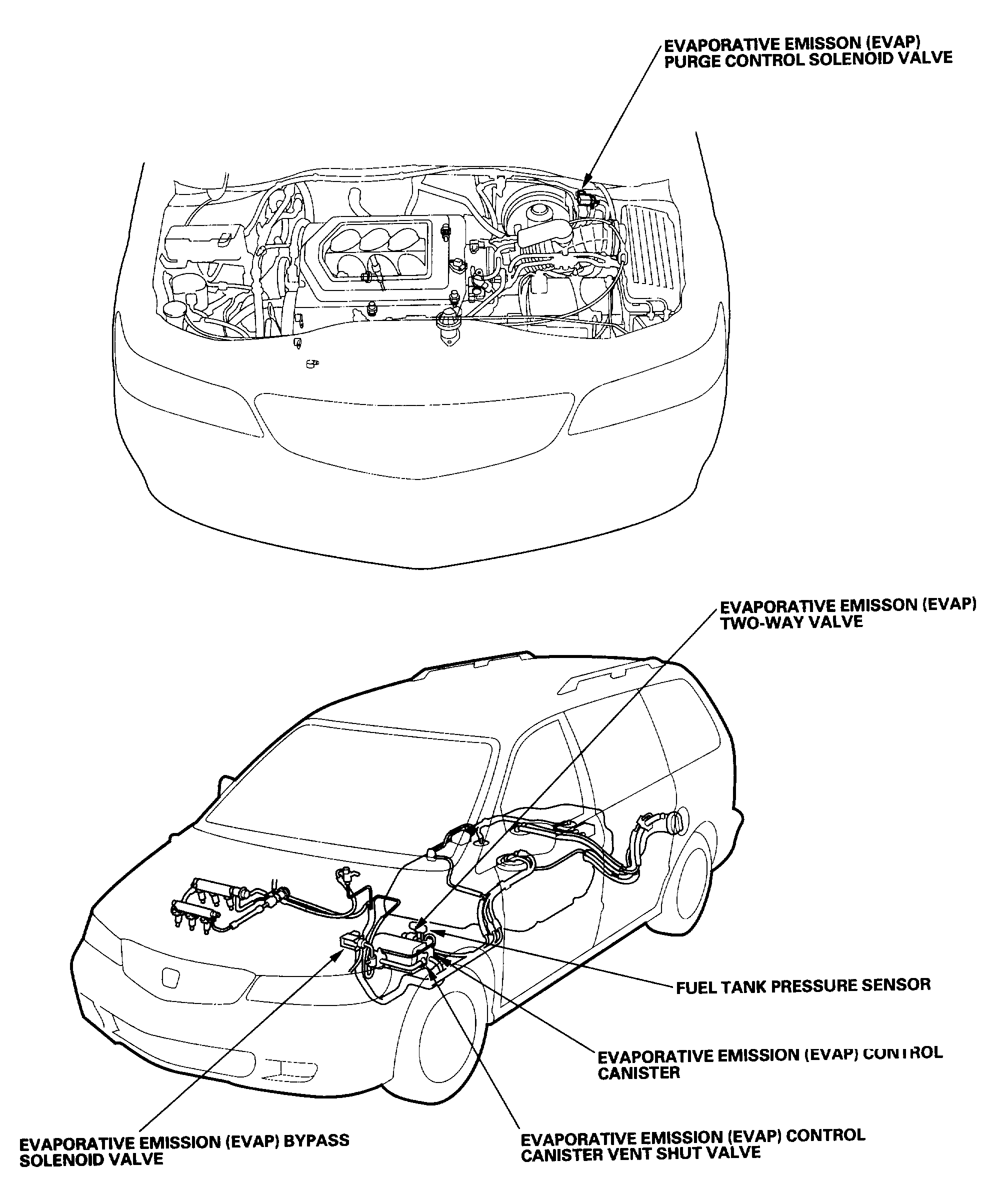 Honda Civic P1457 Error Code 1999 On P0700 2000 Accord