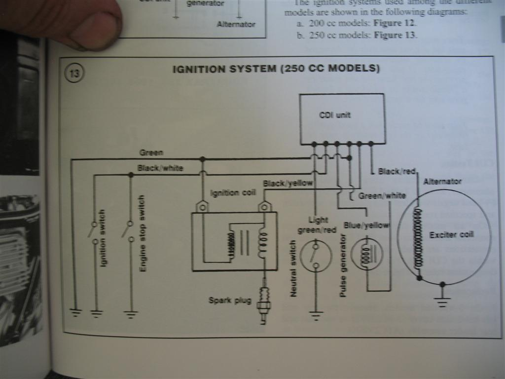 Honda Fourtrax Wiring Diagram