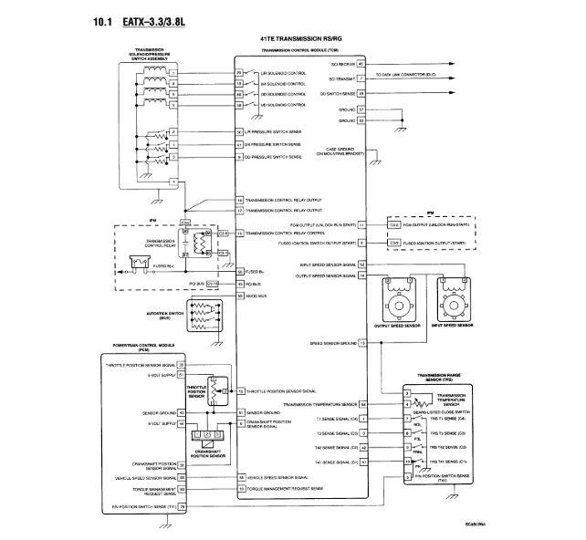 41te Wiring Diagram Colored    Wiring Diagram