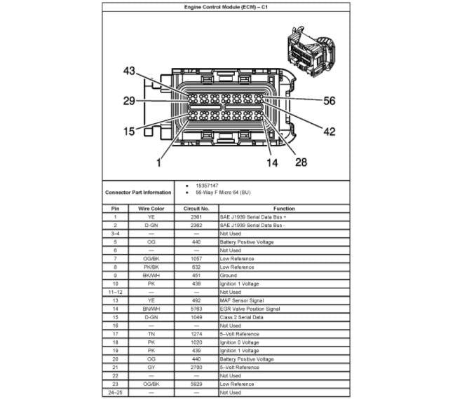 Need a 2005 Duramax Cam sensor diagram O Duramax Cam Sensor Wiring Diagram on