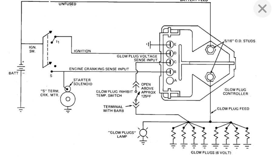 1985 Chevy Glow Plug Wiring - Explorer Xlt Fuse Box Diagram For 99 -  ad6e6.kdx-200.jeanjaures37.frWiring Diagram Resource