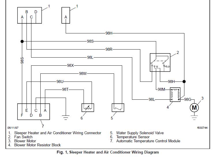 columbia freightliner columbia freightliner bunk fan wiring diagram on 2007