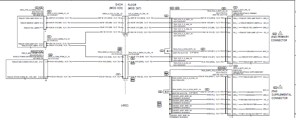 I can't find the fuse box for the trailer on the 2019 fl ... on smart car fuse diagram, dodge fuse diagram, mercedes benz fuse diagram, bmw fuse diagram, chrysler fuse diagram, peterbilt 386 fuse diagram, ford fuse diagram, nissan fuse diagram, mgb fuse diagram, scion fuse diagram, volvo fuse diagram, chevrolet fuse diagram, kia fuse diagram, gmc fuse diagram, toyota fuse diagram, club car fuse diagram, mack fuse diagram, saturn fuse diagram, subaru fuse diagram, sprinter fuse diagram,