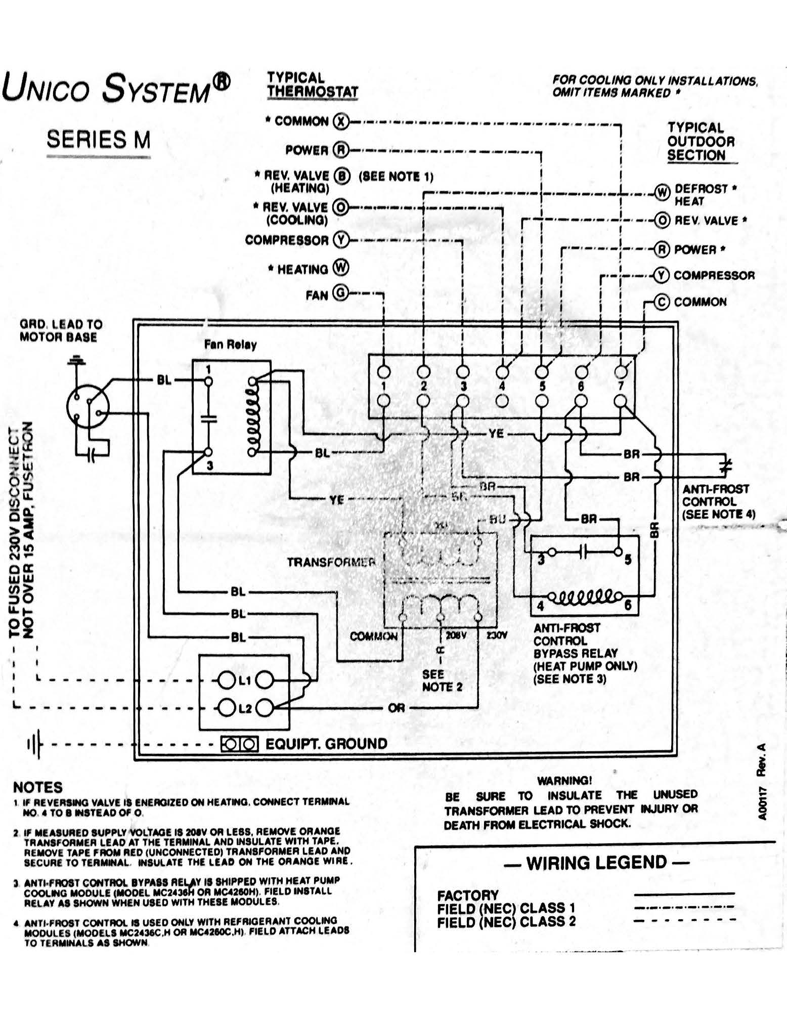 unico air handler wiring diagram