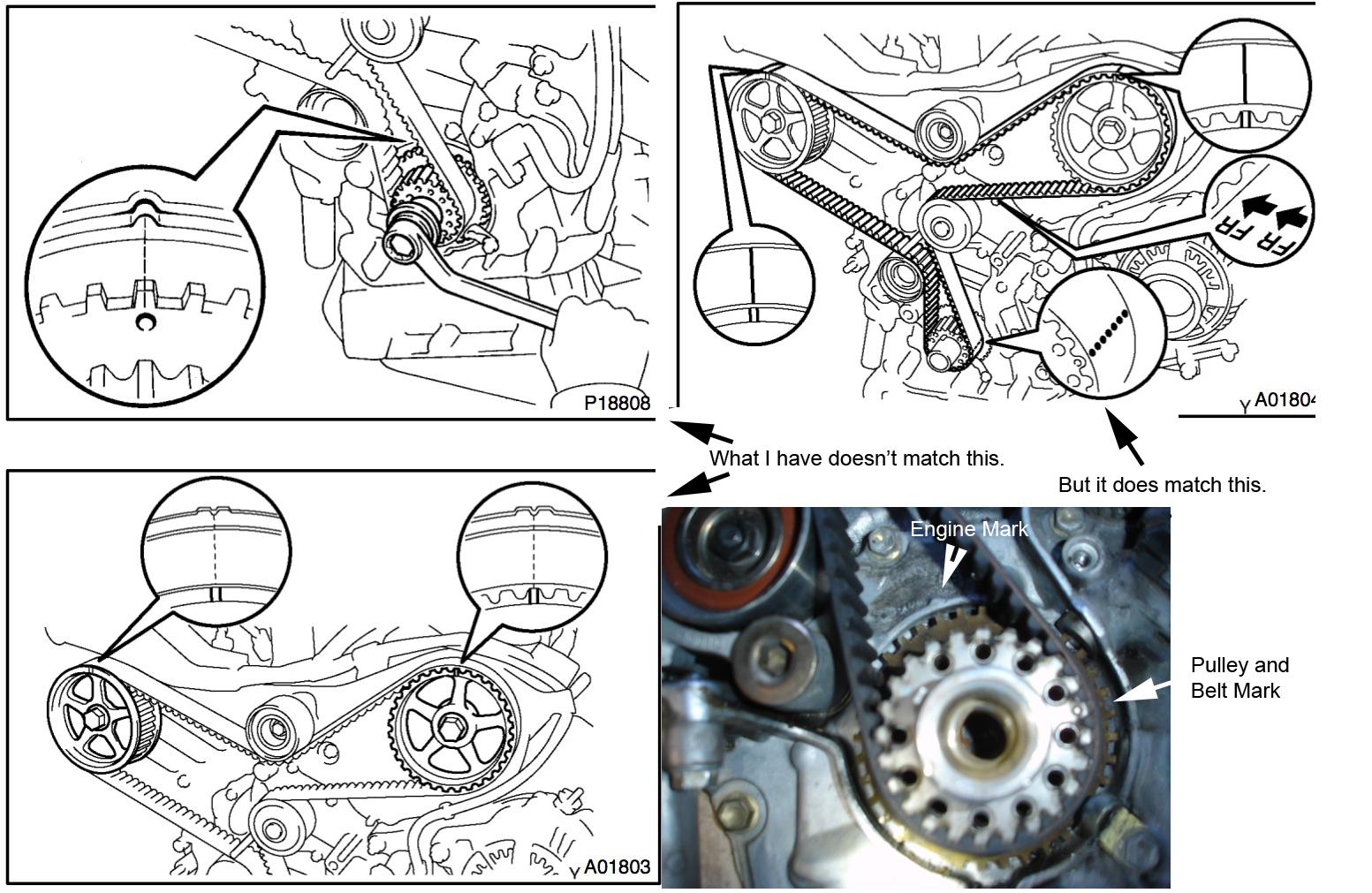 Timing Mark Illustrations