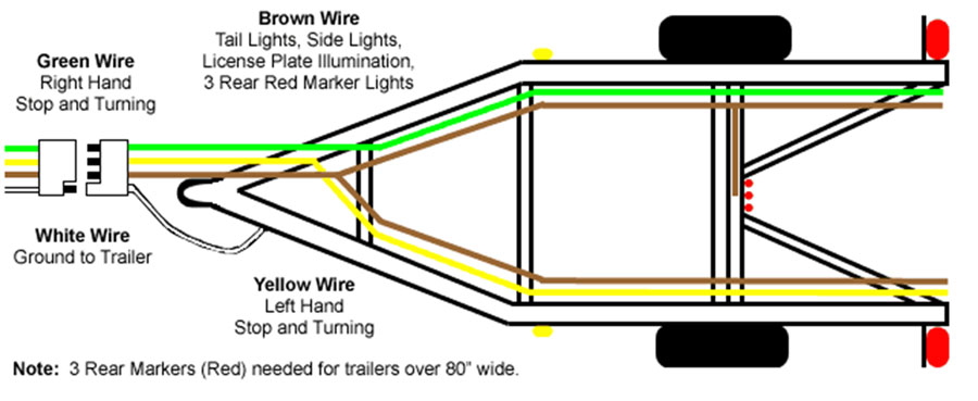 Need A Wiring Diagram For 86 Longbed Mazda B2000 For Pulling Trailer Trying To Hook Up Trailer Lights