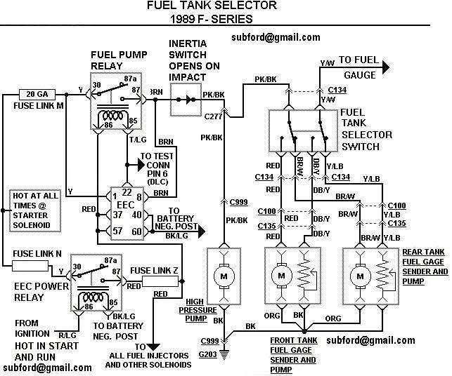 Ford F150 Questions 89 Isnt Getting Fuel How Do I Know Rhcargurus: 2000 Ford Mustang Fuel Pump Wiring Diagram At Taesk.com