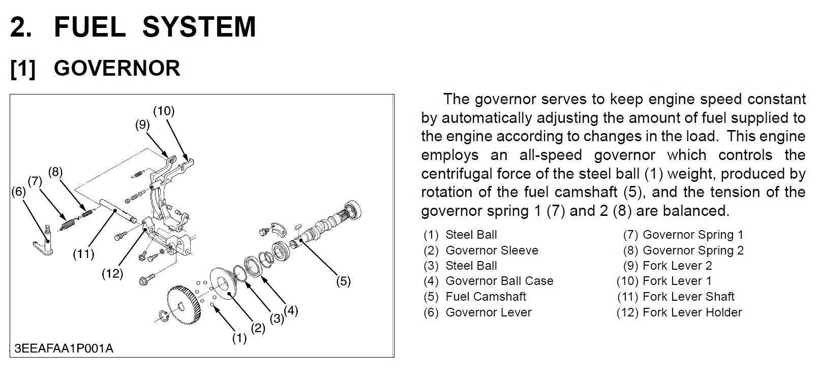 Kubota V2003t Engine Diagram Wiring Library This Is The Best Picture I Could Find Makes No Sense Though To Me