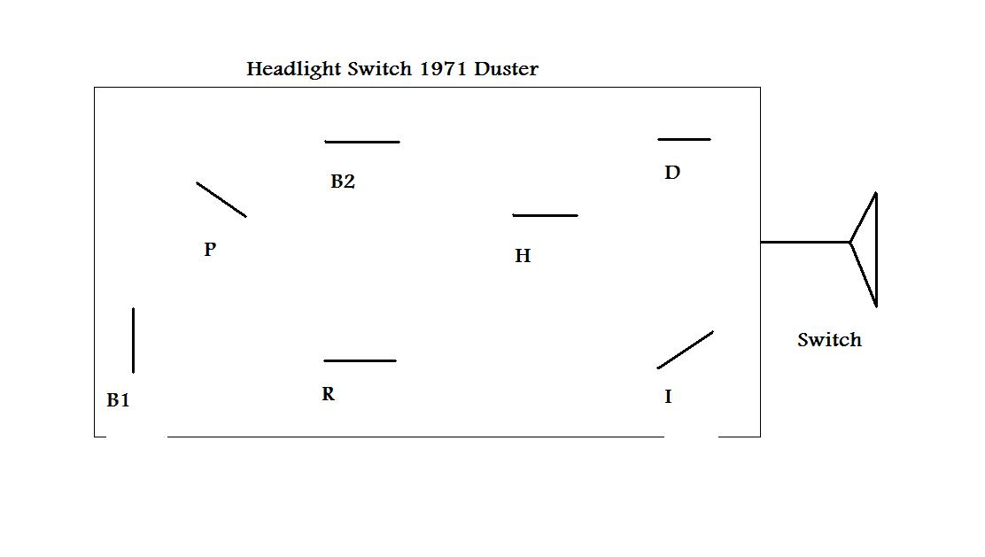 2008 09 24_210018_Headlight_Switch_my_71_Duster_diagram plymouth headlight switch wiring diagram plymouth wiring diagram 97 Jeep Cherokee Wiring Diagram at crackthecode.co
