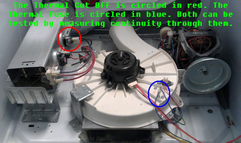Where Is The Thermal Fuse Located On The Maytag Model