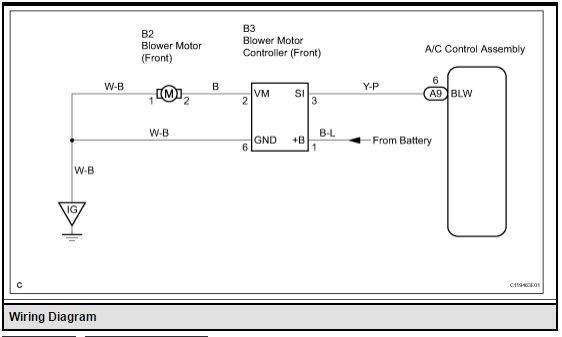 2006 Toyota Sienna Xle A  C Front Blower Problem Blower