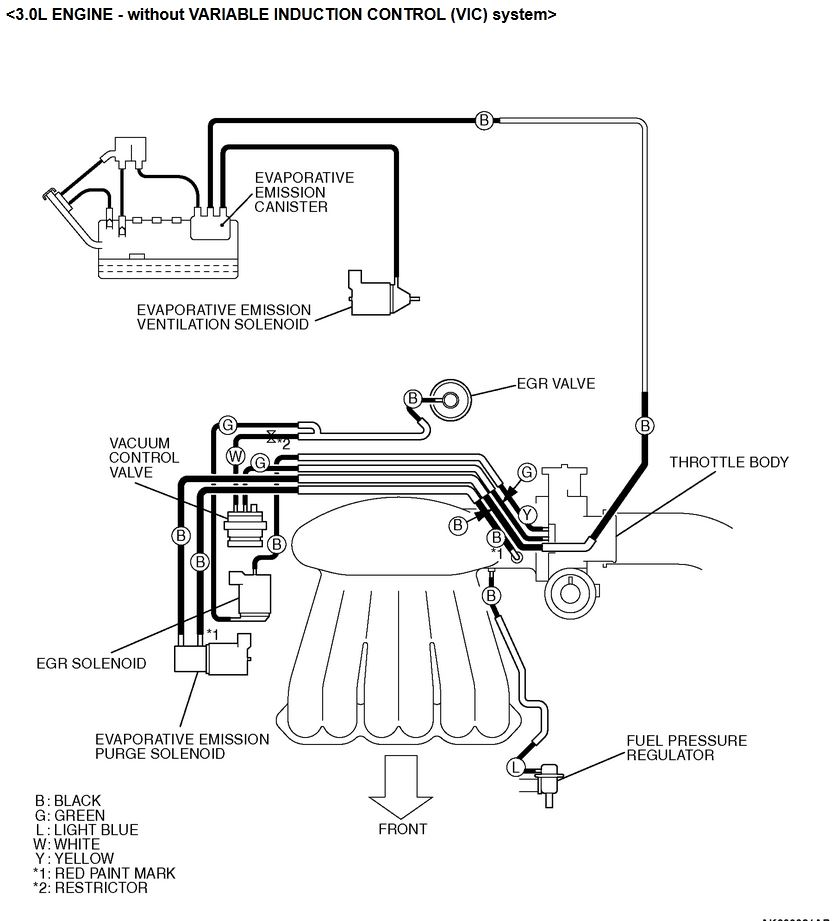 I need help with my vacuum hoses