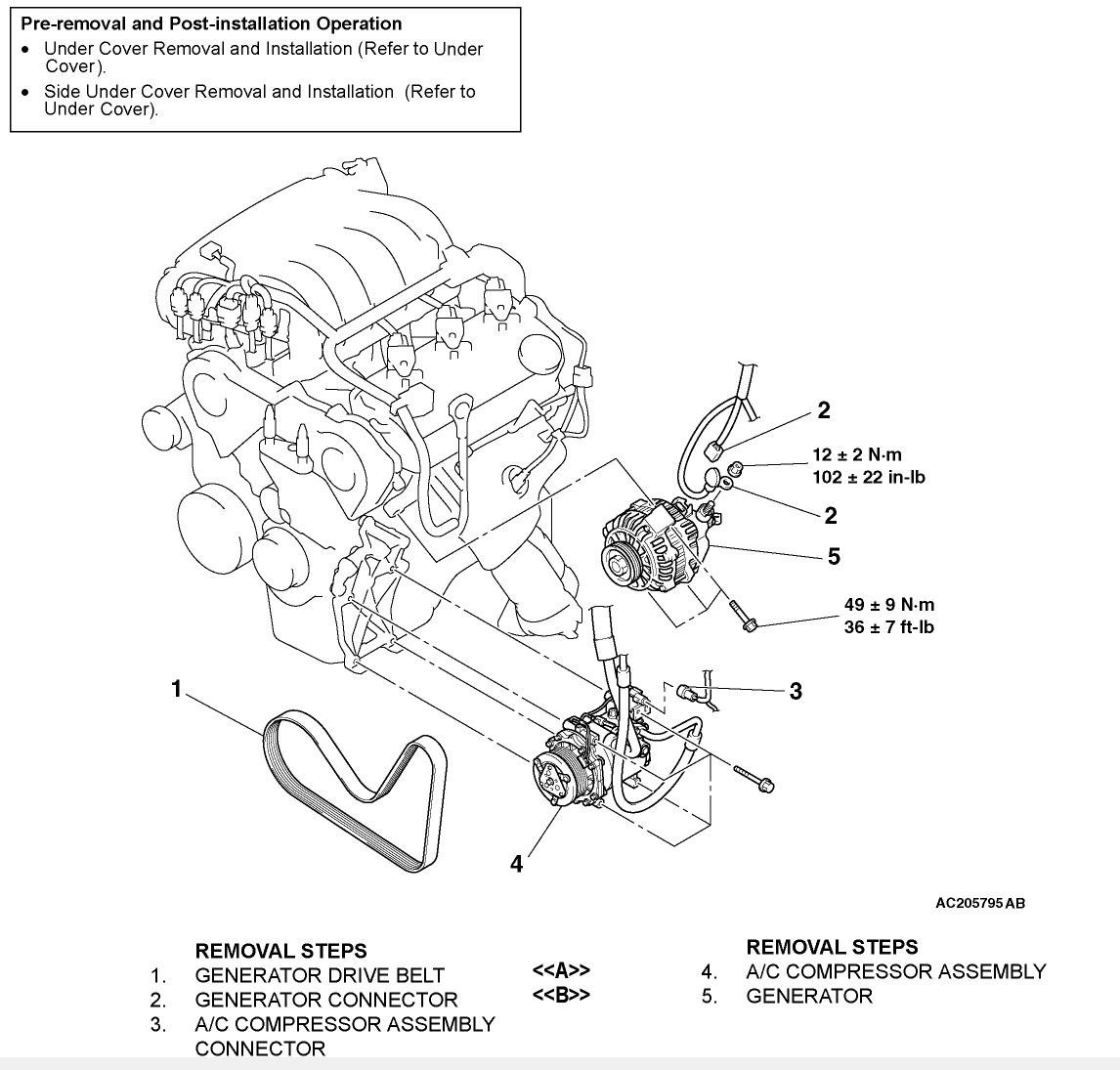 2004 Mitsubishi Endeavor Starter Location Wiring Diagram Change Alternator Just To Know The Steps 1146x1095