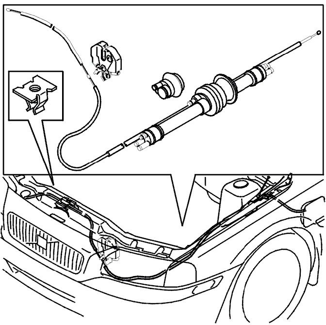 Have A 2002 S60 Volvo And Cable Broke Past The Latch Handle Inside