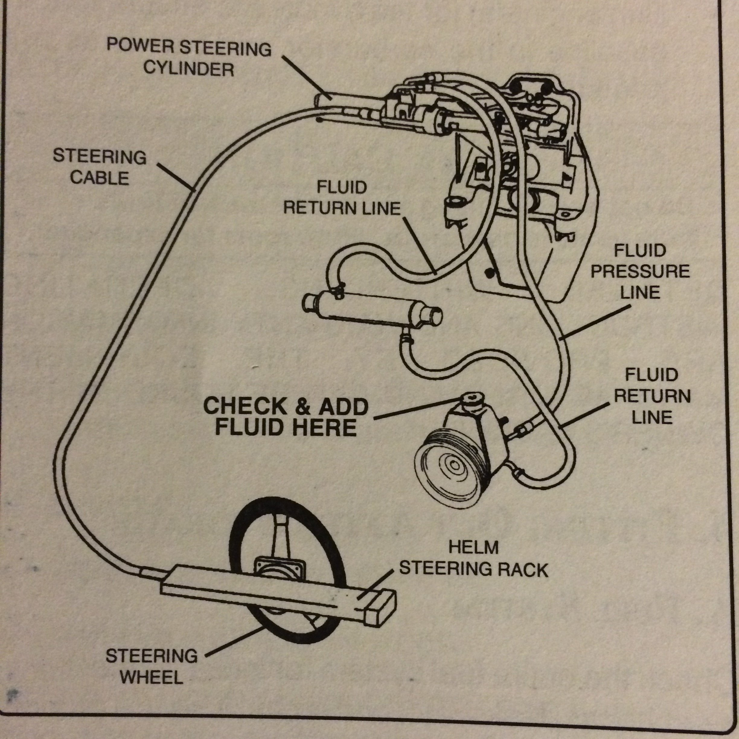 verado power steering wiring diagram trusted wiring diagrams rh kroud co