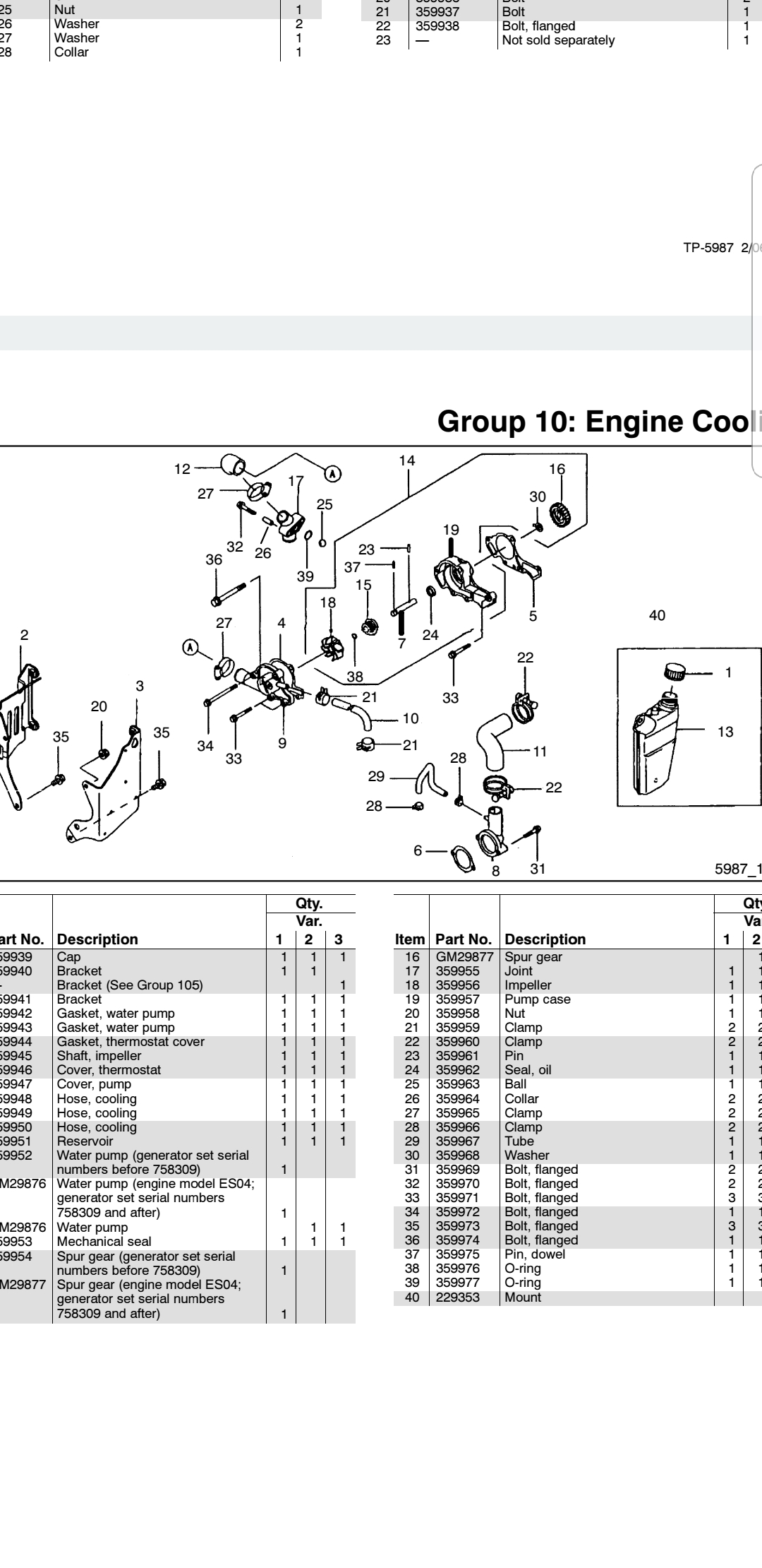 Where Is The Coolant Pump Located On 5e Kohler Generator Not Wiring Diagram Screenshot 20180522 1028screens