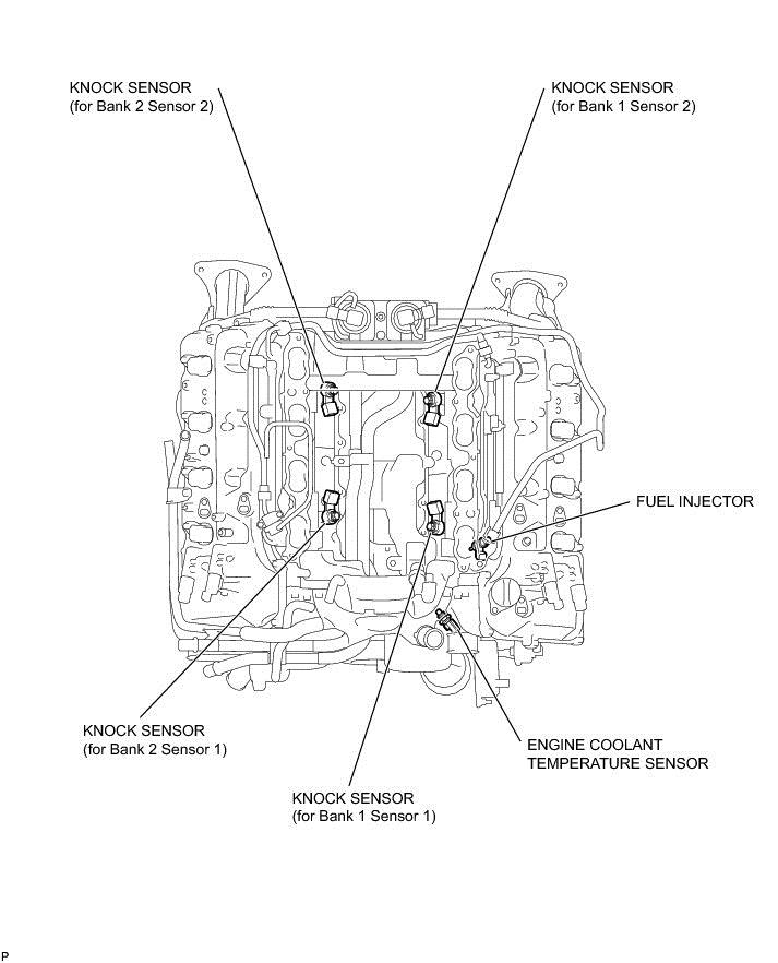 What Is Arrangement Of Toyota 5 7 Liter Knock Sensors Code Says