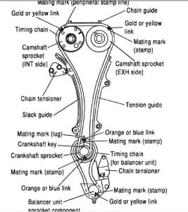 2002 Hyundai Santa Fe Wiring Diagram on wiring harness for 2006 toyota camry