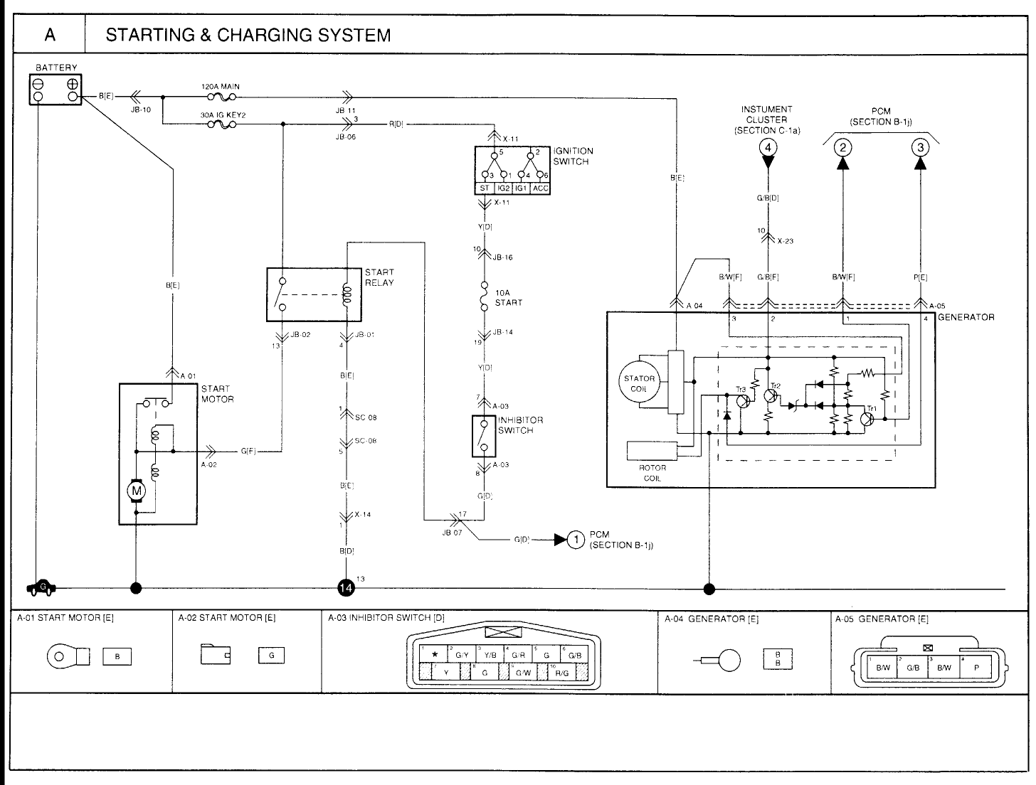 2003 kia sorento alternator diagram wiring diagram electricity rh casamagdalena us 2003 kia sedona engine diagram 2003 kia sorento engine diagram