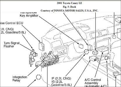 2001 Chrysler 300m Wiring Diagram on reset a fuse box
