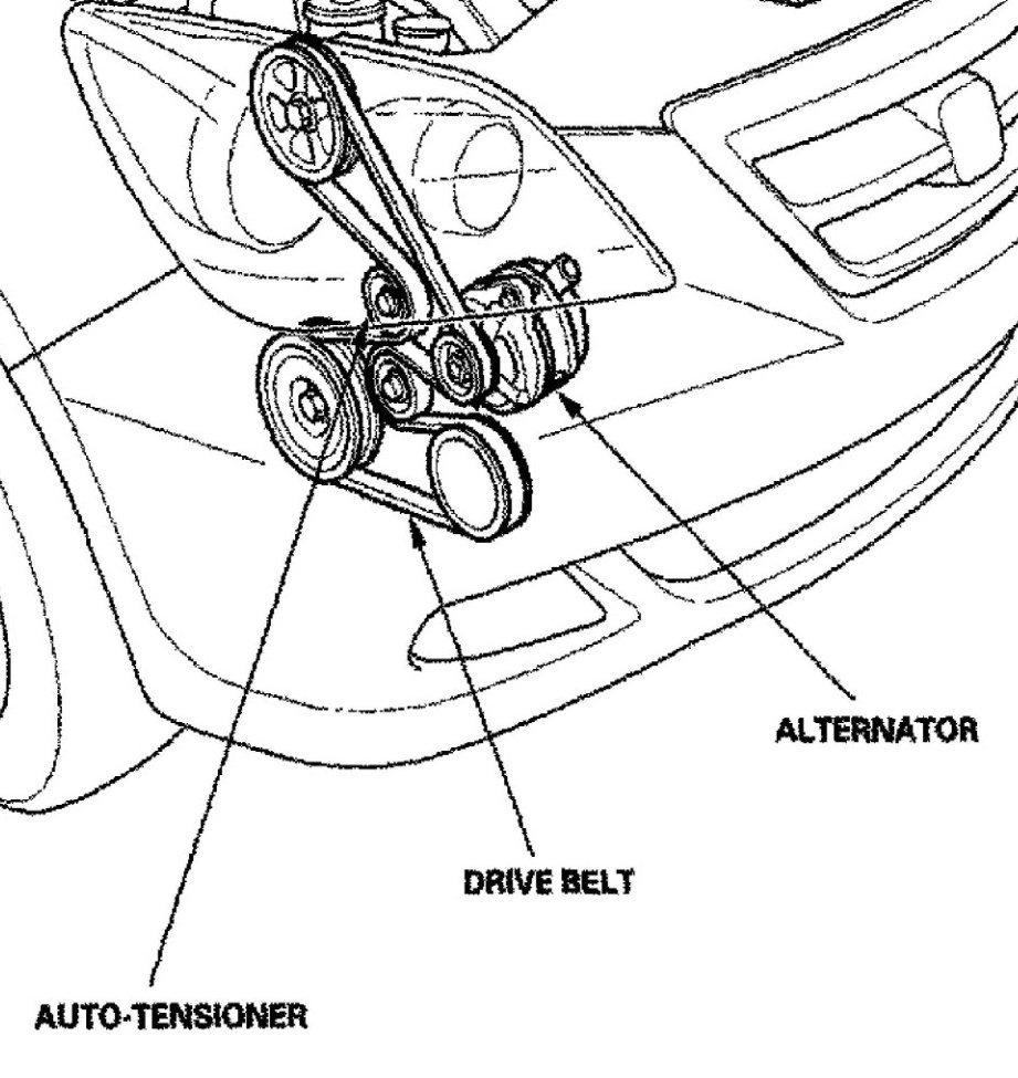 I Just Changed My Power Steering Pump Have Down This Before And 2006 Honda Accord V6 Fuse Box Diagram 28fb135b Bbb8 41ec 8a75 Ca546eff36ec 2010 12 25 065628 Belts 0000