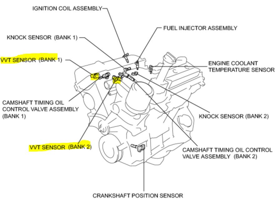2009 toyota tacoma 4 0  engine throwing a p0333 code  open knock sensor bank 2  mil and traction