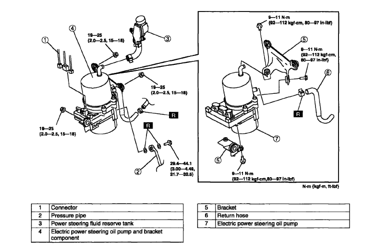 558c6f74 945c 4eba 9bf8 f37047ee5721_2015 02 15_145302_1 the power steering just stopstopped working i replaced the pump 2006 mazda 3 electric power steering pump wiring diagram at fashall.co