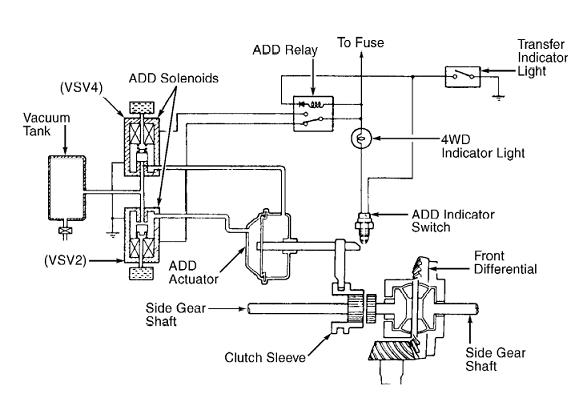 A2f9f 2000 Toyota Tundra Sr5 Access Cab 4wd Won T on 1997 ford expedition starter relay diagram