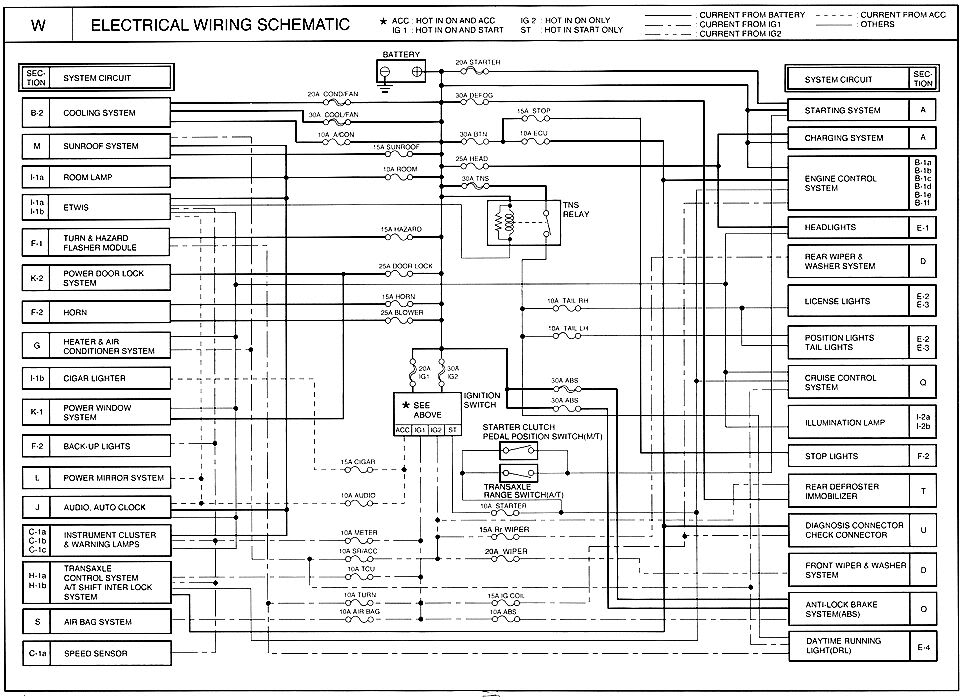 2001 kia sportage wiring diagram i have a kia amanti with a charging problem. i put a new ...