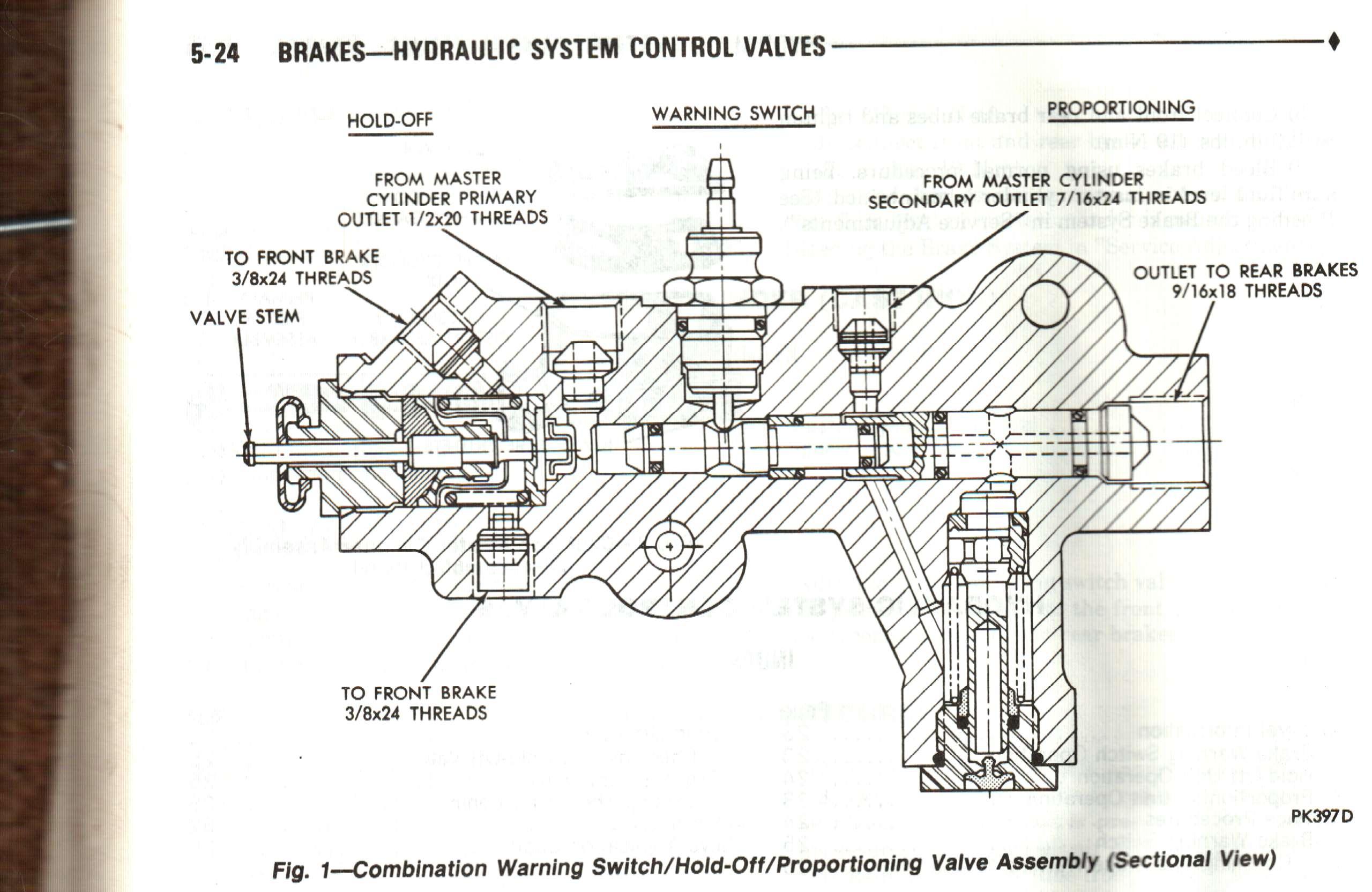 Berühmt 1991 Dodge Truck Schaltplan Bilder - Der Schaltplan ...
