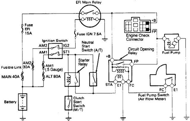 1989 toyota truck ac wiring diagram auto electrical wiring diagram u2022 rh 6weeks co uk